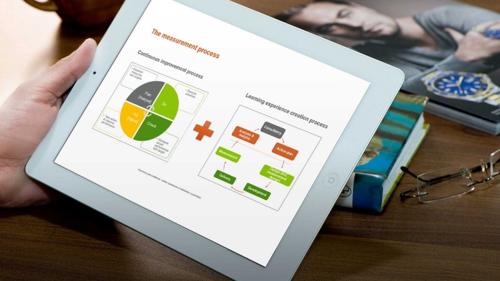 苹果账号回收公司—TCL新概念机滑出屏幕扩大显示尺寸